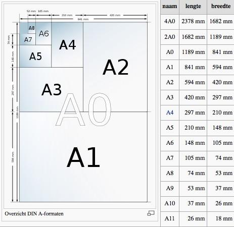 Papierformaten groeipapier papier met zaden - Cm breedte van de basis tabel ...